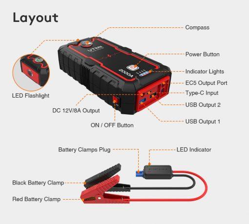 22000mAh 12V Portable Car Battery Booster Charger Jump Starter